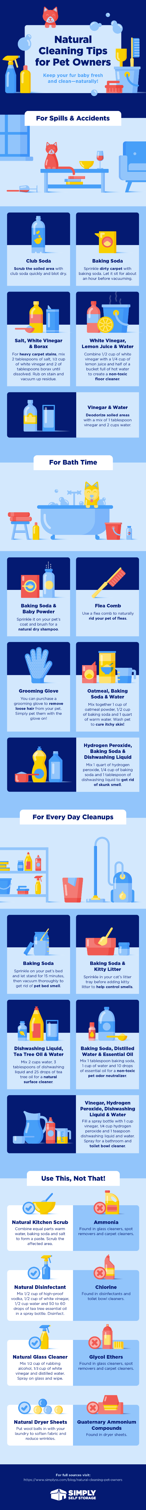 natural-cleaning-tips-for-pet-owners.png.pagespeed.ce.dQthaksBWH